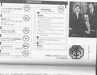 李嘉誠の経済帝国.jpg