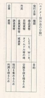 セクター別お金の分類.jpg