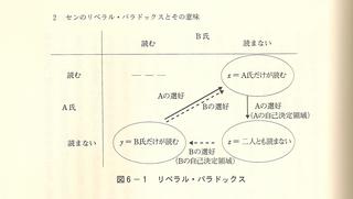 リベラル・パラドクス.jpg