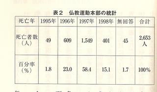 北朝鮮餓死者数.jpg