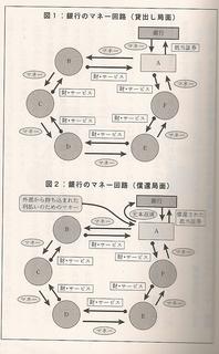 銀行のマネー回路.jpg